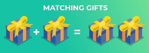 Matching gifts are one of the most common CSR programs for companies.
