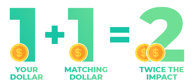 Canada matching gifts occur when a company matches donations their employees make to eligible nonprofits.