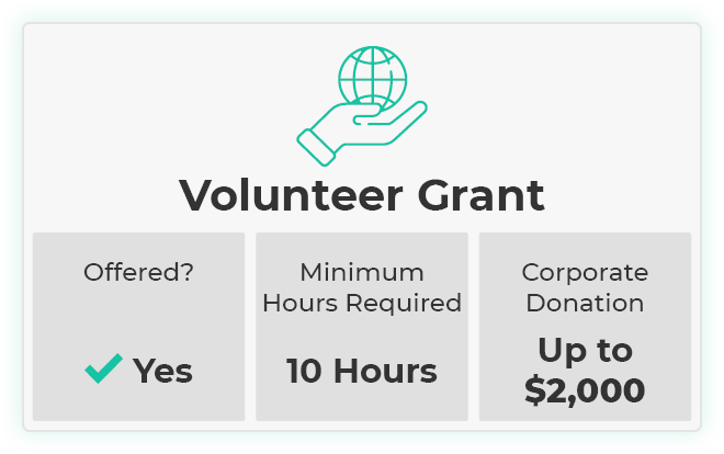 This is why volunteer grants, a form of corporate philanthropy, are overlooked.